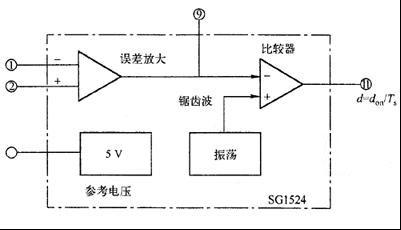 上海晶体管录音机电路图